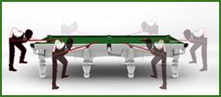 Welche Maße hat ein Snookertisch und wieviel Platz benötige ich zum Spielen?